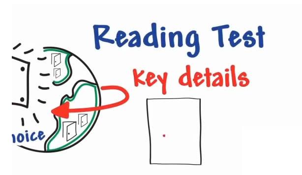 เทคนิคการอ่านสำหรับสอบ IELTS